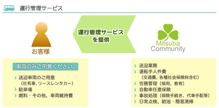 service_image1